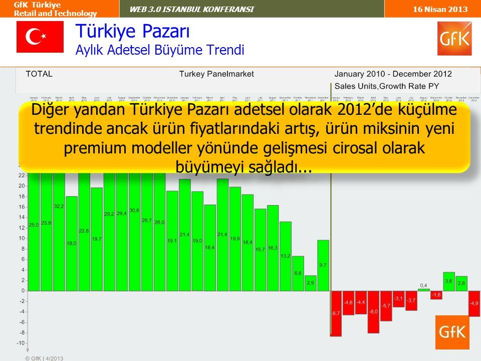 48 GfK Türkiye Retail and Technology WEB 3.0 ISTANBUL KONFERANSI16 Nisan 2013 • Teknolojiye olan harcama 2010'a göre yavaşlasa bile pozitif trend içinde...2013 tahmini 818 milyar € • Teknolojiye olan harcama 2010'a göre yavaşlasa bile pozitif trend içinde...2013 tahmini 818 milyar € ÖZETLE • Bunun içinde en hızlı büyüme Akıllı Telefonlar ve Tablet PC'lerden gelmekte.
