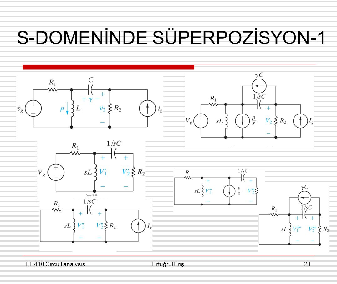 EE410 Circuit analysisErtuğrul Eriş21 S-DOMENİNDE SÜPERPOZİSYON-1