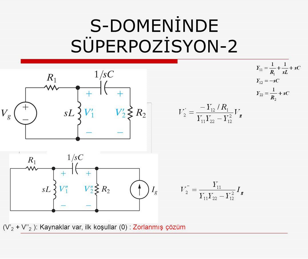 S-DOMENİNDE SÜPERPOZİSYON-2 (V' 2 + V'' 2 ): Kaynaklar var, ilk koşullar (0) : Zorlanmış çözüm