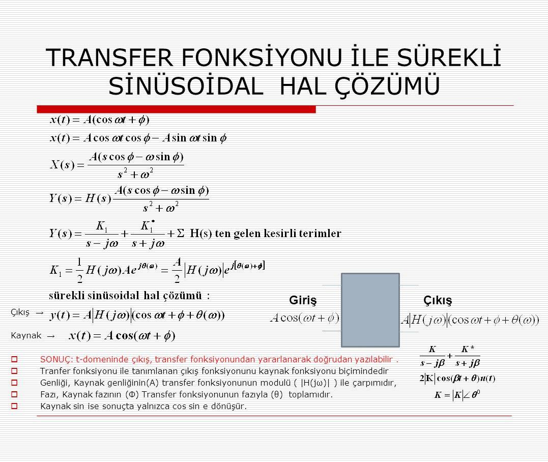 Çıkış → Kaynak →  SONUÇ: t-domeninde çıkış, transfer fonksiyonundan yararlanarak doğrudan yazılabilir.  Tranfer fonksiyonu ile tanımlanan çıkış fonk