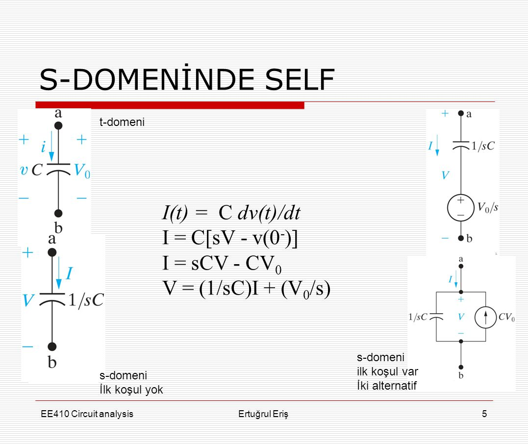 S-DOMENİNDE SELF EE410 Circuit analysisErtuğrul Eriş5 I(t) = C dv(t)/dt I = C[sV - v(0 - )] I = sCV - CV 0 V = (1/sC)I + (V 0 /s) s-domeni ilk koşul v