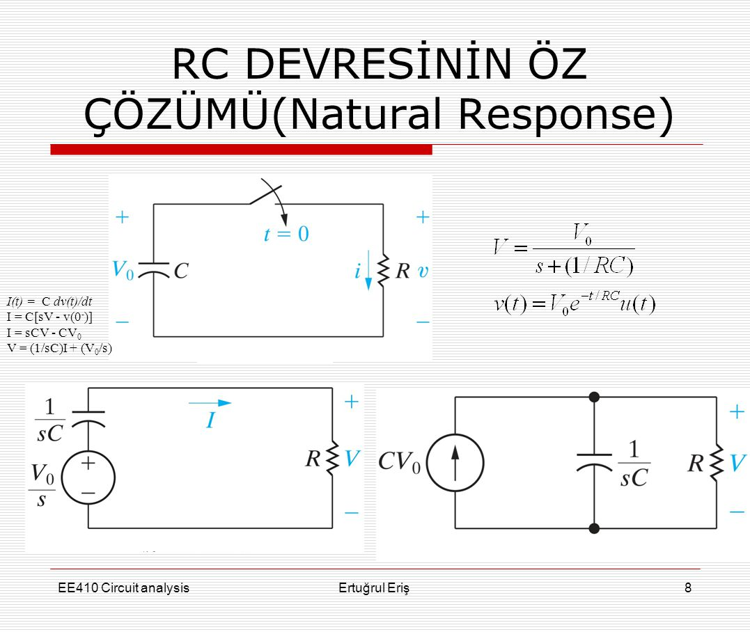RC DEVRESİNİN ÖZ ÇÖZÜMÜ(Natural Response) EE410 Circuit analysisErtuğrul Eriş8 I(t) = C dv(t)/dt I = C[sV - v(0 - )] I = sCV - CV 0 V = (1/sC)I + (V 0