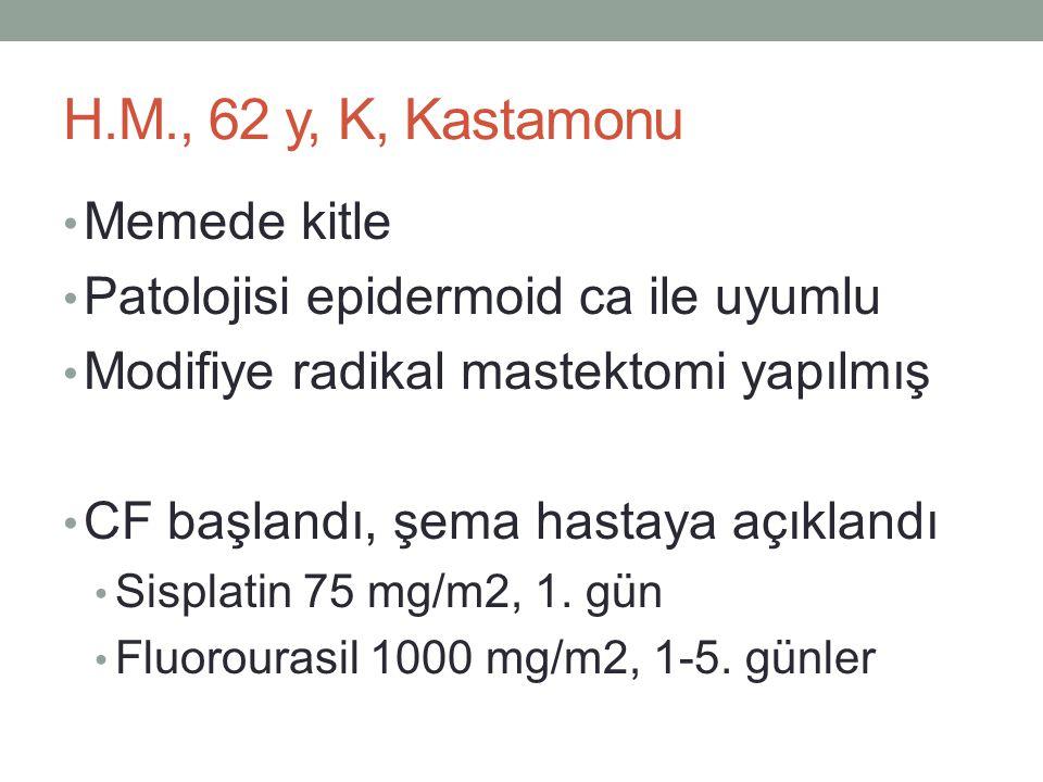 H.M., 62 y, K, Kastamonu • Memede kitle • Patolojisi epidermoid ca ile uyumlu • Modifiye radikal mastektomi yapılmış • CF başlandı, şema hastaya açıkl