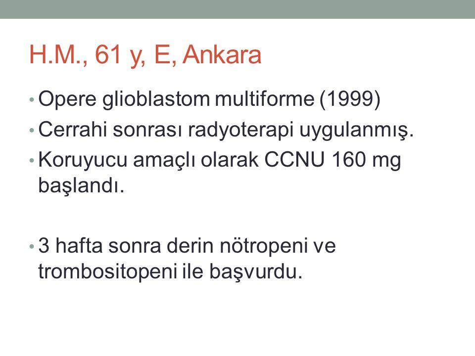 H.M., 61 y, E, Ankara • Opere glioblastom multiforme (1999) • Cerrahi sonrası radyoterapi uygulanmış. • Koruyucu amaçlı olarak CCNU 160 mg başlandı. •