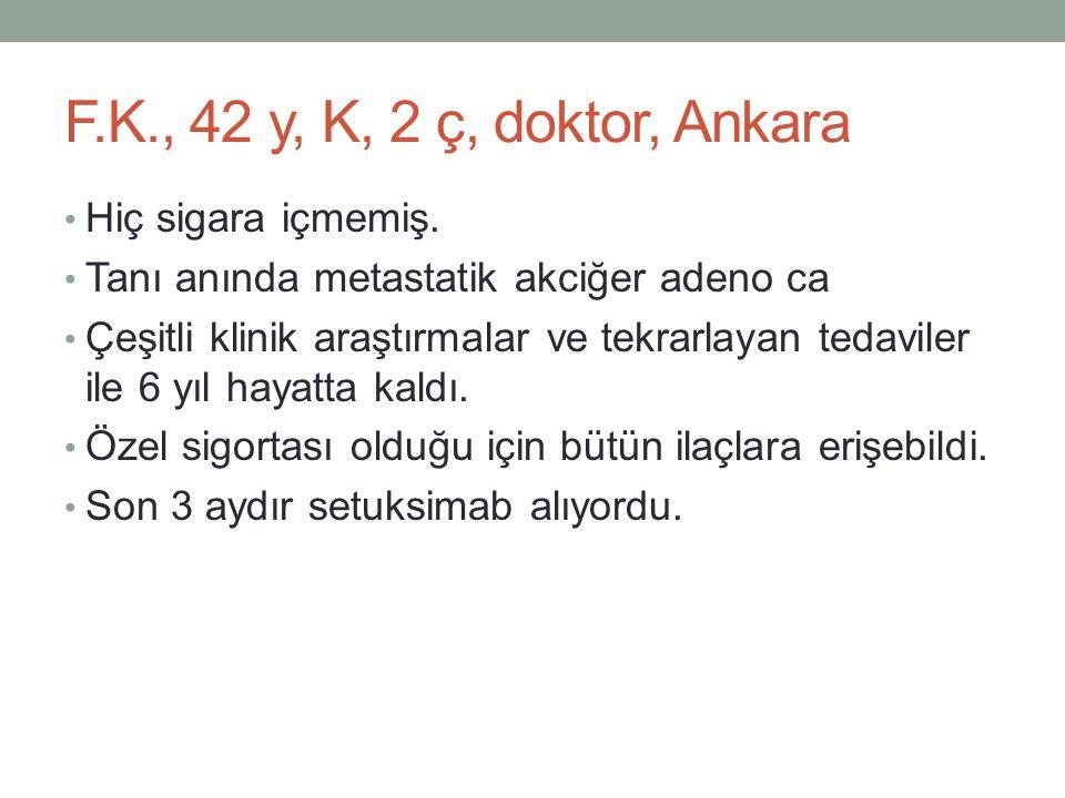 F.K., 42 y, K, 2 ç, doktor, Ankara • Hiç sigara içmemiş. • Tanı anında metastatik akciğer adeno ca • Çeşitli klinik araştırmalar ve tekrarlayan tedavi
