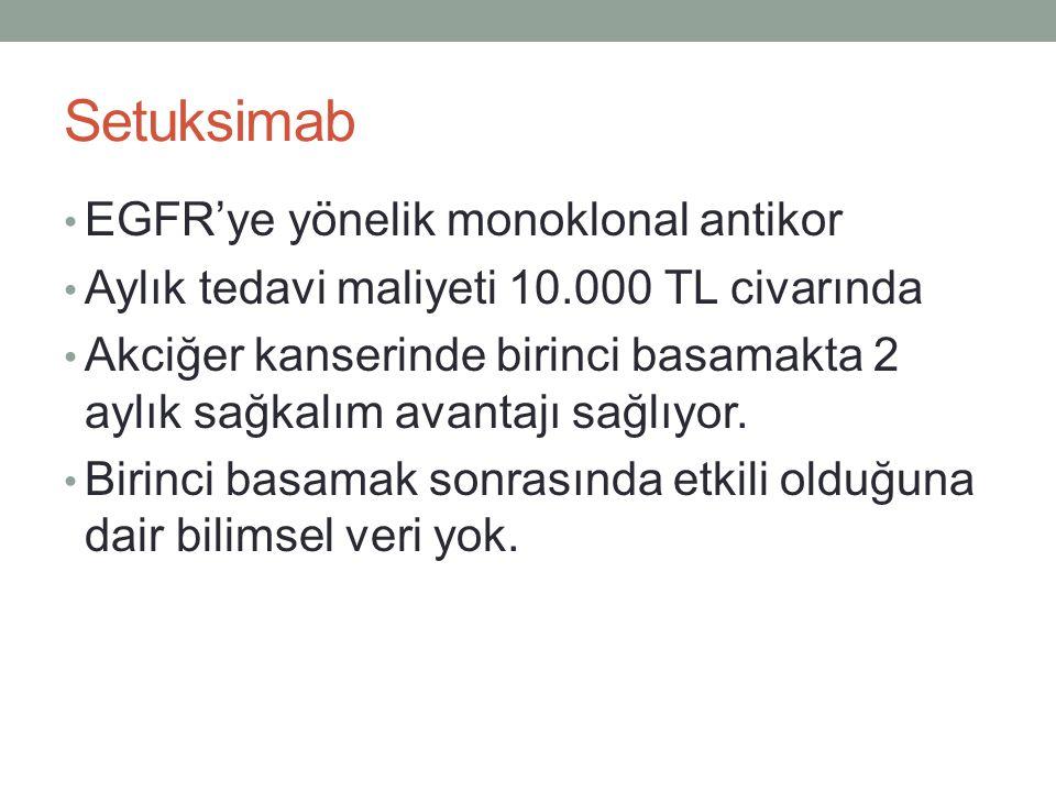 Setuksimab • EGFR'ye yönelik monoklonal antikor • Aylık tedavi maliyeti 10.000 TL civarında • Akciğer kanserinde birinci basamakta 2 aylık sağkalım av