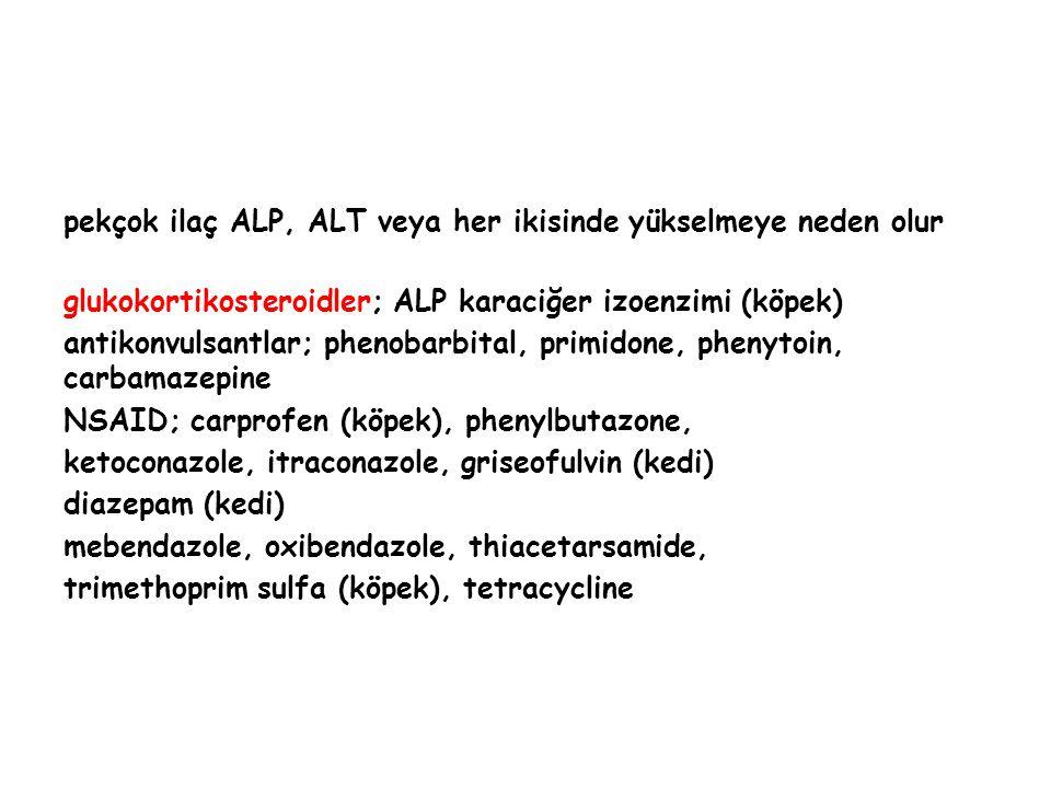 pekçok ilaç ALP, ALT veya her ikisinde yükselmeye neden olur glukokortikosteroidler; ALP karaciğer izoenzimi (köpek) antikonvulsantlar; phenobarbital, primidone, phenytoin, carbamazepine NSAID; carprofen (köpek), phenylbutazone, ketoconazole, itraconazole, griseofulvin (kedi) diazepam (kedi) mebendazole, oxibendazole, thiacetarsamide, trimethoprim sulfa (köpek), tetracycline