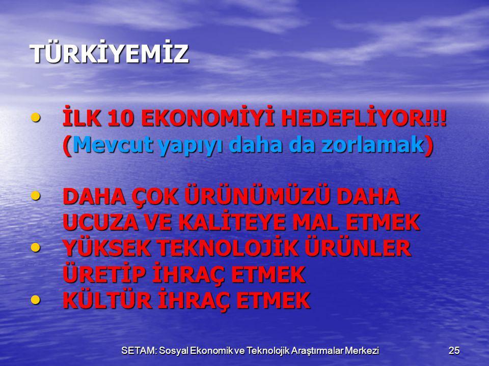 TÜRKİYEMİZ • İLK 10 EKONOMİYİ HEDEFLİYOR!!.