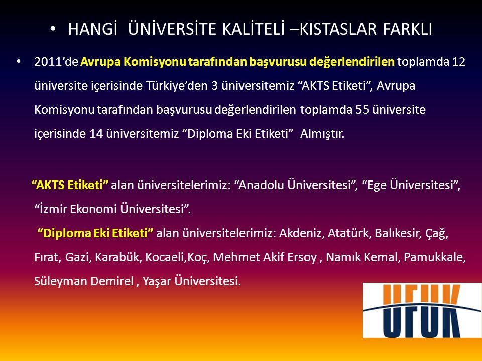 Avrupa Komisyonu tarafından başvurusu değerlendirilen • 2011'de Avrupa Komisyonu tarafından başvurusu değerlendirilen toplamda 12 üniversite içerisind