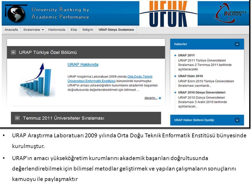 • URAP Araştırma Laboratuarı 2009 yılında Orta Doğu Teknik Enformatik Enstitüsü bünyesinde kurulmuştur. • URAP'ın amacı yükseköğretim kurumlarını akad
