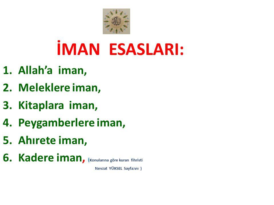 İMAN ESASLARI: 1.Allah'a iman, 2.Meleklere iman, 3.Kitaplara iman, 4.Peygamberlere iman, 5.Ahırete iman, 6.Kadere iman, ( Konularına göre kuran fihris