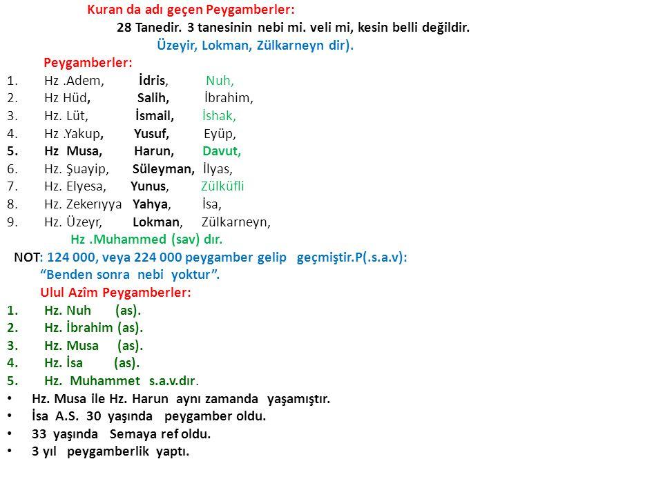 Kuran da adı geçen Peygamberler: 28 Tanedir. 3 tanesinin nebi mi. veli mi, kesin belli değildir. Üzeyir, Lokman, Zülkarneyn dir). Peygamberler: 1.Hz.A