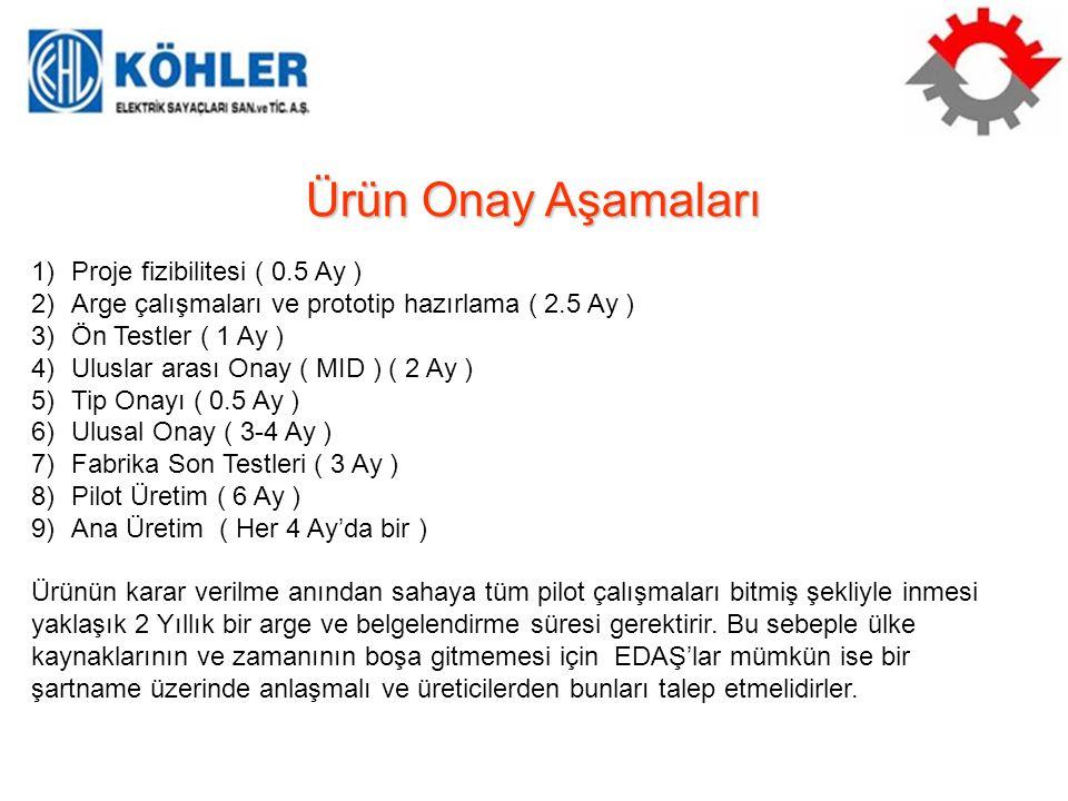 Ürün Onay Aşamaları 1)Proje fizibilitesi ( 0.5 Ay ) 2)Arge çalışmaları ve prototip hazırlama ( 2.5 Ay ) 3)Ön Testler ( 1 Ay ) 4)Uluslar arası Onay ( MID ) ( 2 Ay ) 5)Tip Onayı ( 0.5 Ay ) 6)Ulusal Onay ( 3-4 Ay ) 7)Fabrika Son Testleri ( 3 Ay ) 8)Pilot Üretim ( 6 Ay ) 9)Ana Üretim ( Her 4 Ay'da bir ) Ürünün karar verilme anından sahaya tüm pilot çalışmaları bitmiş şekliyle inmesi yaklaşık 2 Yıllık bir arge ve belgelendirme süresi gerektirir.