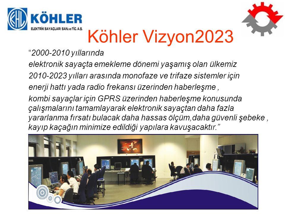 Köhler Vizyon2023 2000-2010 yıllarında elektronik sayaçta emekleme dönemi yaşamış olan ülkemiz 2010-2023 yılları arasında monofaze ve trifaze sistemler için enerji hattı yada radio frekansı üzerinden haberleşme, kombi sayaçlar için GPRS üzerinden haberleşme konusunda çalışmalarını tamamlayarak elektronik sayaçtan daha fazla yararlanma fırsatı bulacak daha hassas ölçüm,daha güvenli şebeke, kayıp kaçağın minimize edildiği yapılara kavuşacaktır.