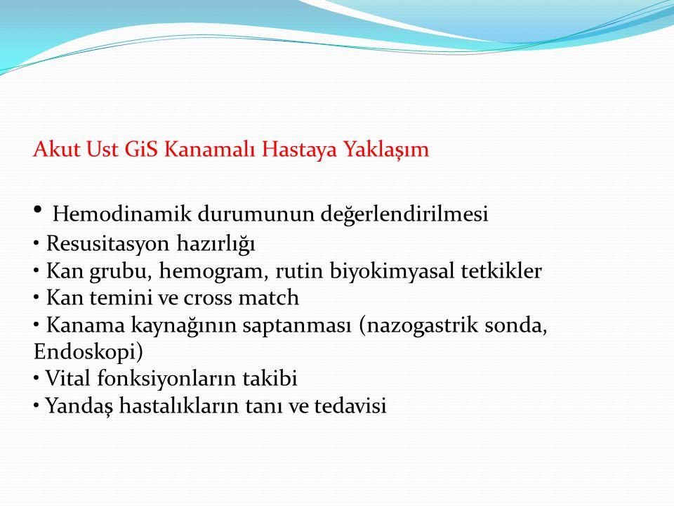 Akut Ust GiS Kanamalı Hastaya Yaklaşım • Hemodinamik durumunun değerlendirilmesi • Resusitasyon hazırlığı • Kan grubu, hemogram, rutin biyokimyasal te