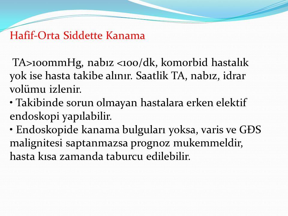 Hafif-Orta Siddette Kanama TA>100mmHg, nabız <100/dk, komorbid hastalık yok ise hasta takibe alınır.