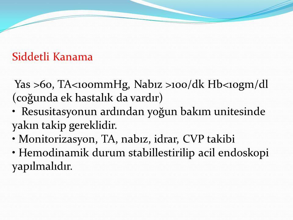 Siddetli Kanama Yas >60, TA 100/dk Hb<10gm/dl (coğunda ek hastalık da vardır) • Resusitasyonun ardından yoğun bakım unitesinde yakın takip gereklidir.