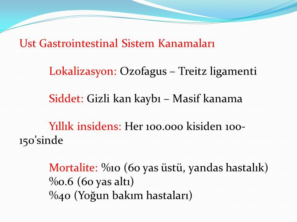 Ust Gastrointestinal Sistem Kanamaları Lokalizasyon: Ozofagus – Treitz ligamenti Siddet: Gizli kan kaybı – Masif kanama Yıllık insidens: Her 100.000 kisiden 100- 150'sinde Mortalite: %10 (60 yas üstü, yandas hastalık) %0.6 (60 yas altı) %40 (Yoğun bakım hastaları)
