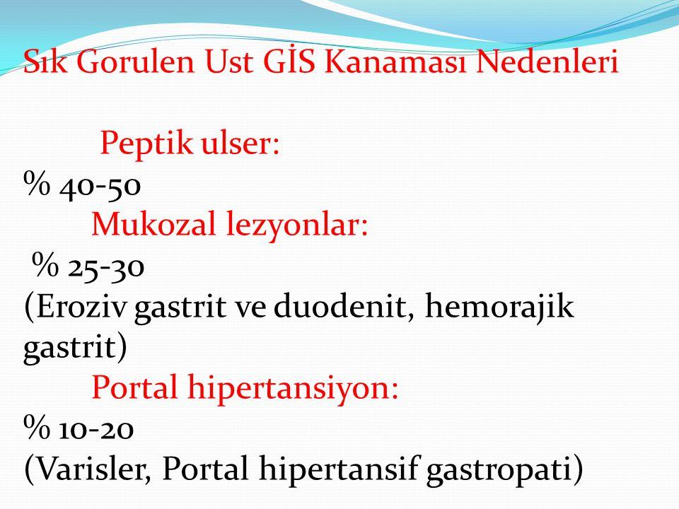 Sık Gorulen Ust GİS Kanaması Nedenleri Peptik ulser: % 40-50 Mukozal lezyonlar: % 25-30 (Eroziv gastrit ve duodenit, hemorajik gastrit) Portal hipertansiyon: % 10-20 (Varisler, Portal hipertansif gastropati)