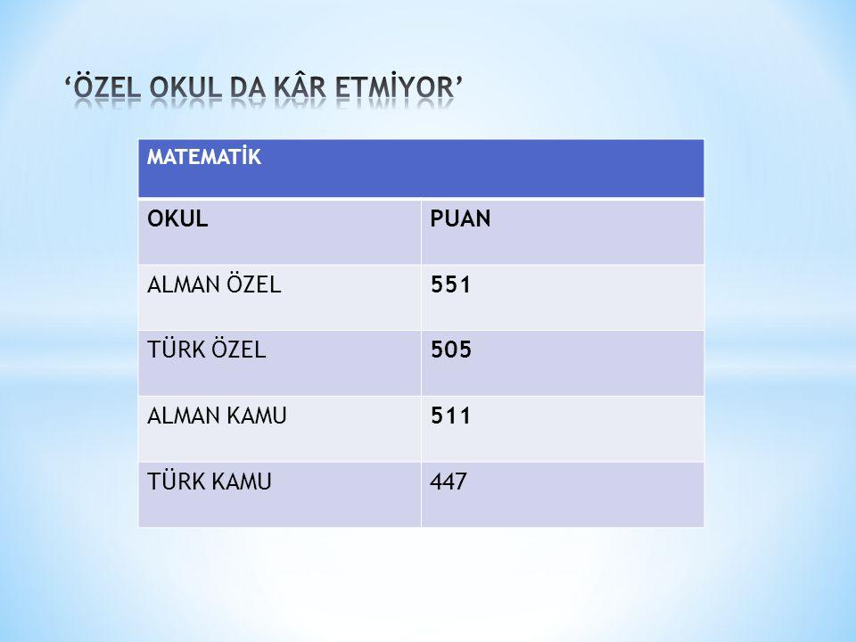 MATEMATİK OKULPUAN ALMAN ÖZEL551 TÜRK ÖZEL505 ALMAN KAMU511 TÜRK KAMU447
