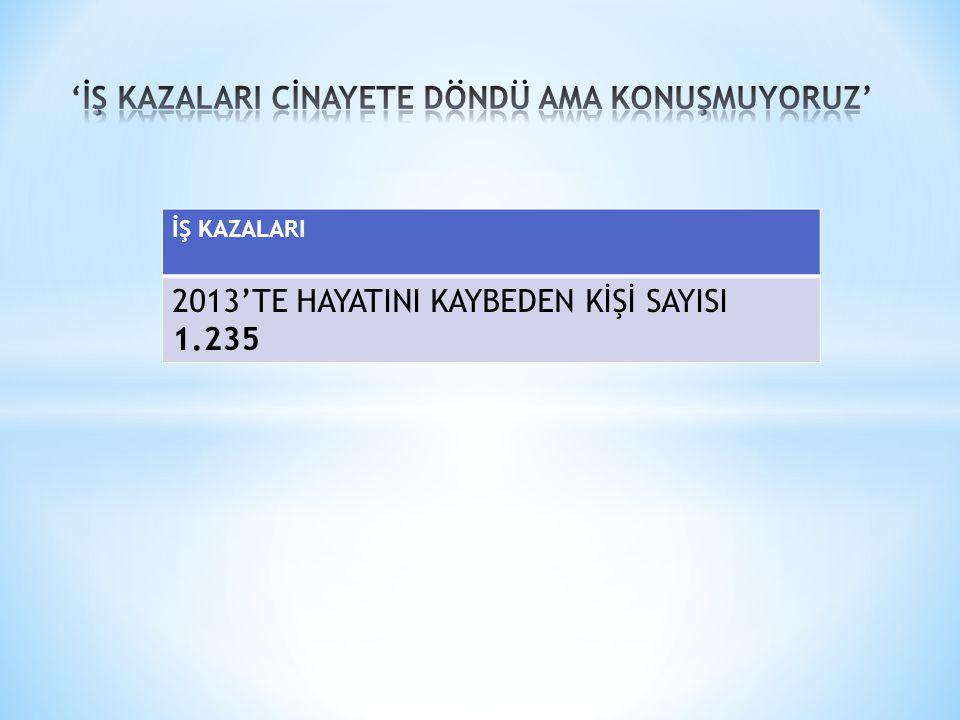 İŞ KAZALARI 2013'TE HAYATINI KAYBEDEN KİŞİ SAYISI 1.235