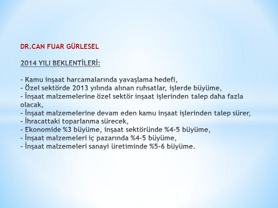 FED'E GÖRE TÜRKİYE EN KIRILGAN ÜLKE 1.TÜRKİYE 2. BREZİLYA 3.