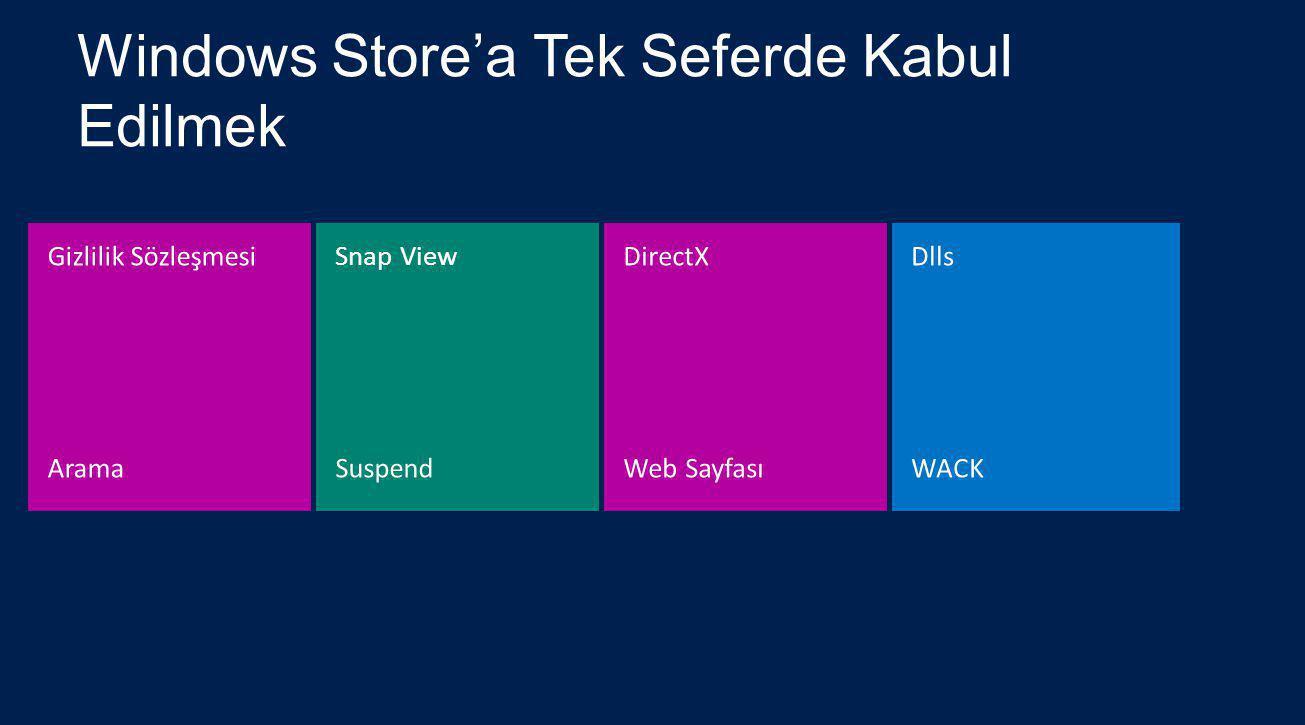 Windows Store'a Tek Seferde Kabul Edilmek