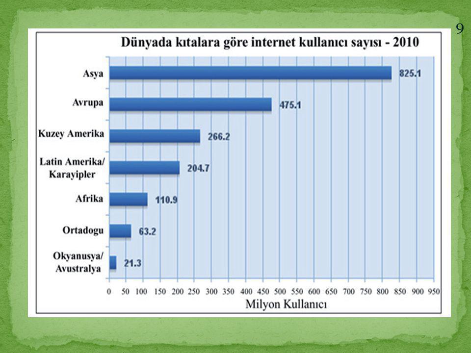 Türkiye enerji kaynağı bakımından özellikle hidroelektrik santrallerinin yoğun olması neticesiyle yüksek üretim potansiyeline sahiptir.
