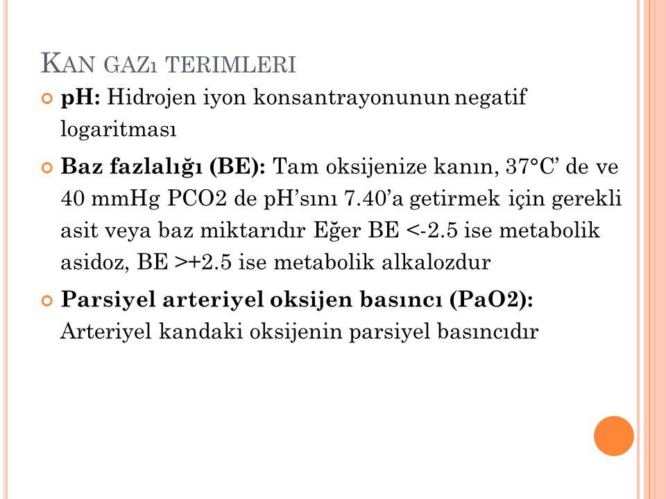 K AN GAZı TERIMLERI pH: Hidrojen iyon konsantrayonunun negatif logaritması Baz fazlalığı (BE): Tam oksijenize kanın, 37°C' de ve 40 mmHg PCO2 de pH'sı