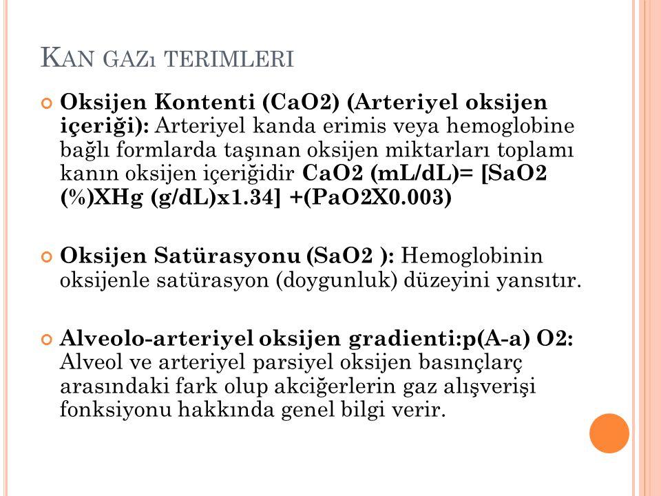 K AN GAZı TERIMLERI Oksijen Kontenti (CaO2) (Arteriyel oksijen içeriği): Arteriyel kanda erimis veya hemoglobine bağlı formlarda taşınan oksijen mikta