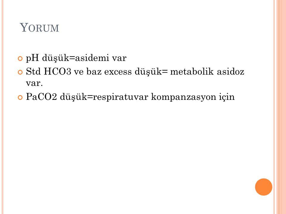 Y ORUM pH düşük=asidemi var Std HCO3 ve baz excess düşük= metabolik asidoz var. PaCO2 düşük=respiratuvar kompanzasyon için