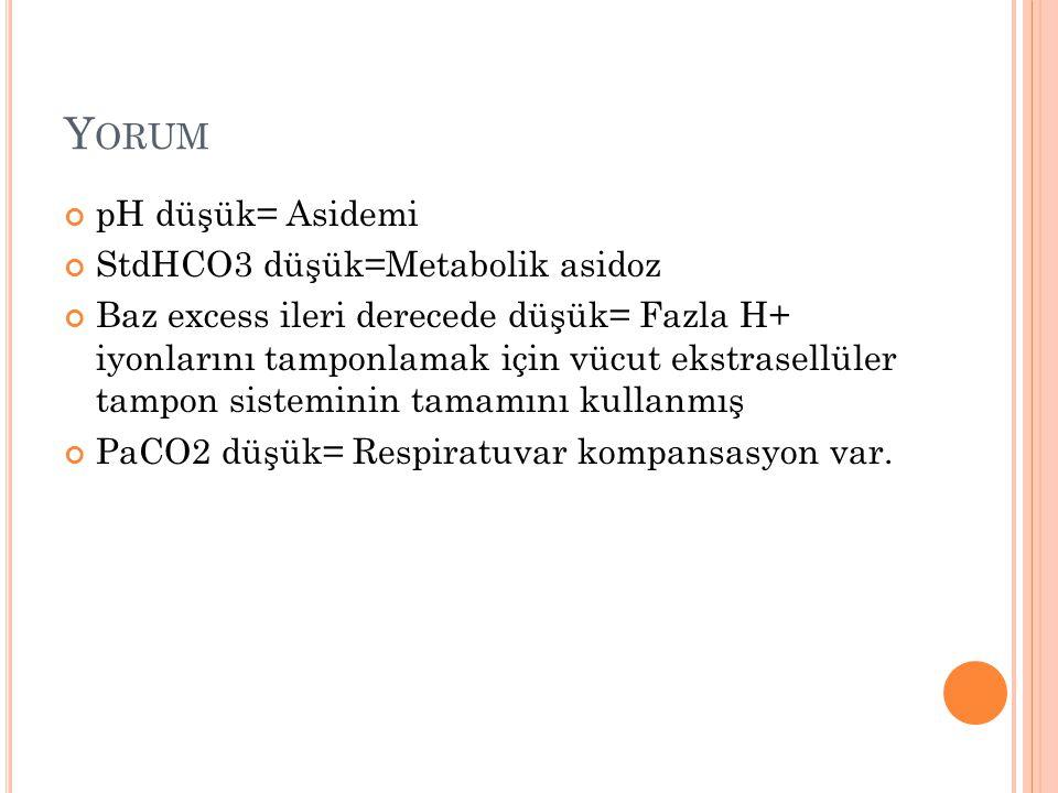 Y ORUM pH düşük= Asidemi StdHCO3 düşük=Metabolik asidoz Baz excess ileri derecede düşük= Fazla H+ iyonlarını tamponlamak için vücut ekstrasellüler tam