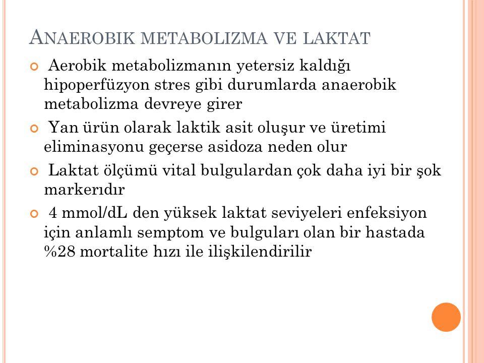 A NAEROBIK METABOLIZMA VE LAKTAT Aerobik metabolizmanın yetersiz kaldığı hipoperfüzyon stres gibi durumlarda anaerobik metabolizma devreye girer Yan ü