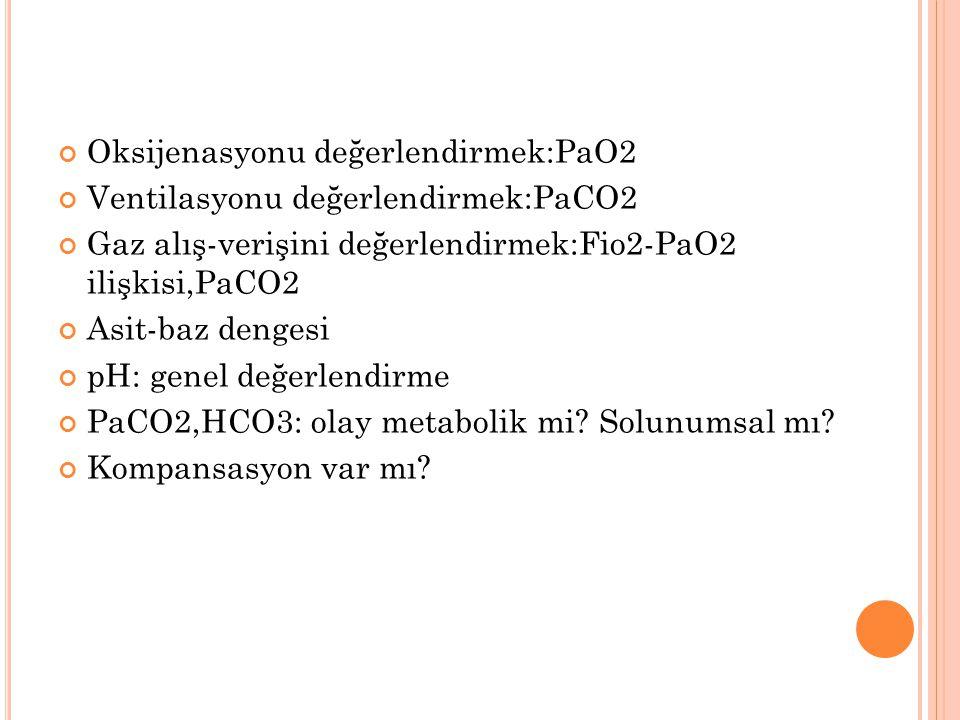 Oksijenasyonu değerlendirmek:PaO2 Ventilasyonu değerlendirmek:PaCO2 Gaz alış-verişini değerlendirmek:Fio2-PaO2 ilişkisi,PaCO2 Asit-baz dengesi pH: gen