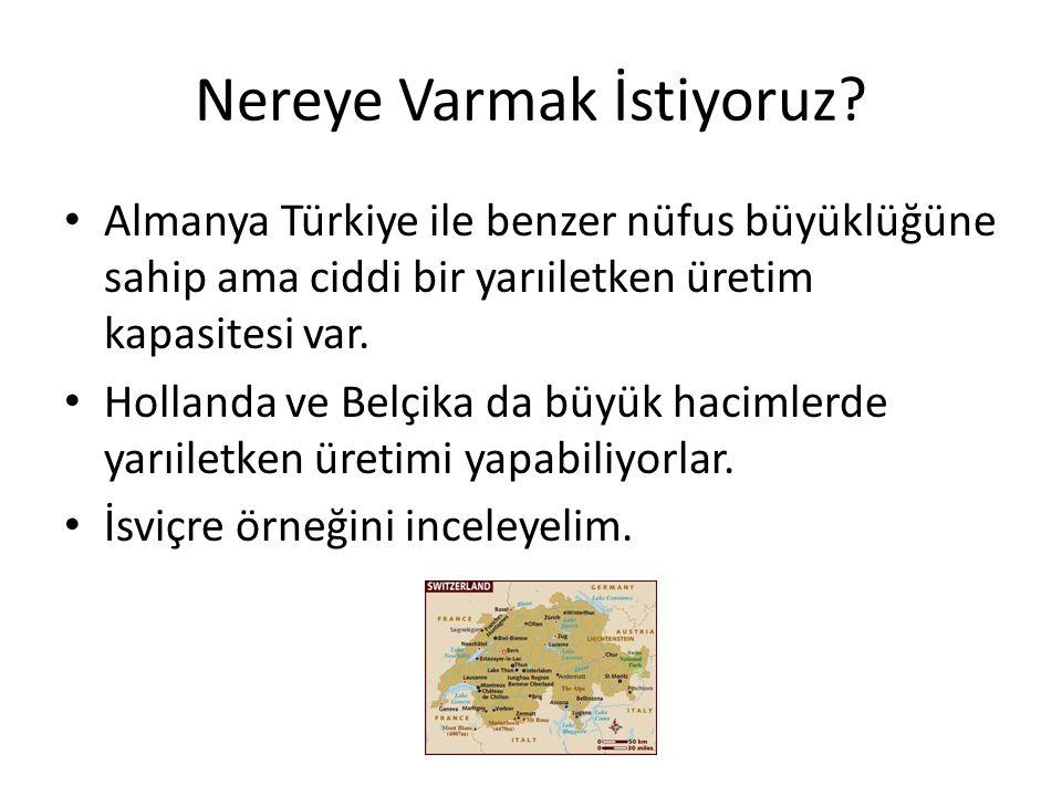 Nereye Varmak İstiyoruz? • Almanya Türkiye ile benzer nüfus büyüklüğüne sahip ama ciddi bir yarıiletken üretim kapasitesi var. • Hollanda ve Belçika d