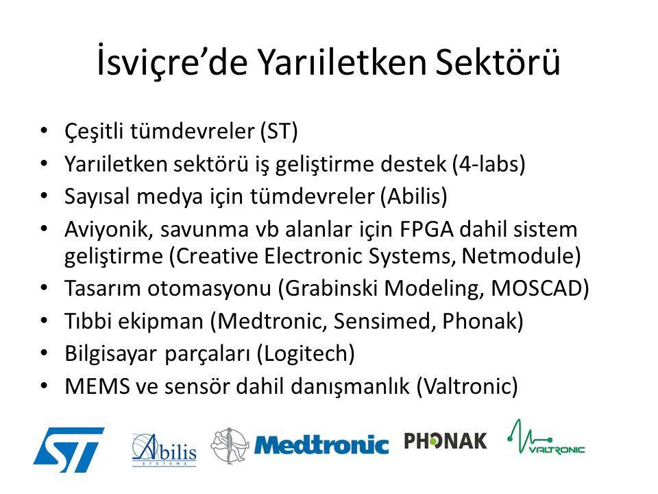 İsviçre'de Yarıiletken Sektörü • Çeşitli tümdevreler (ST) • Yarıiletken sektörü iş geliştirme destek (4-labs) • Sayısal medya için tümdevreler (Abilis