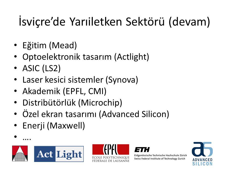 İsviçre'de Yarıiletken Sektörü (devam) • Eğitim (Mead) • Optoelektronik tasarım (Actlight) • ASIC (LS2) • Laser kesici sistemler (Synova) • Akademik (