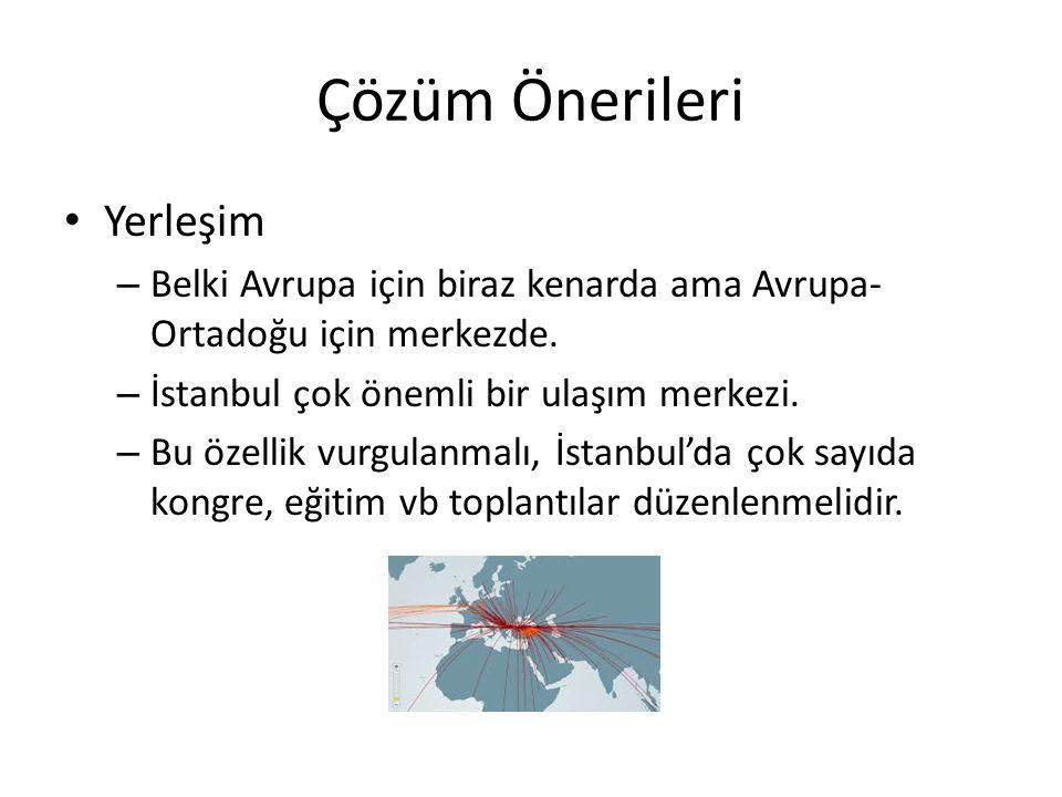 Çözüm Önerileri • Yerleşim – Belki Avrupa için biraz kenarda ama Avrupa- Ortadoğu için merkezde. – İstanbul çok önemli bir ulaşım merkezi. – Bu özelli