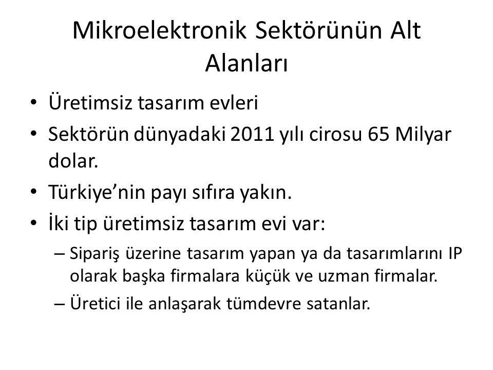 Mikroelektronik Sektörünün Alt Alanları • Üretimsiz tasarım evleri • Sektörün dünyadaki 2011 yılı cirosu 65 Milyar dolar. • Türkiye'nin payı sıfıra ya