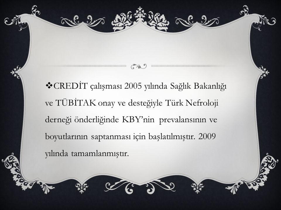  CREDİT çalışması 2005 yılında Sağlık Bakanlığı ve TÜBİTAK onay ve desteğiyle Türk Nefroloji derneği önderliğinde KBY'nin prevalansının ve boyutların