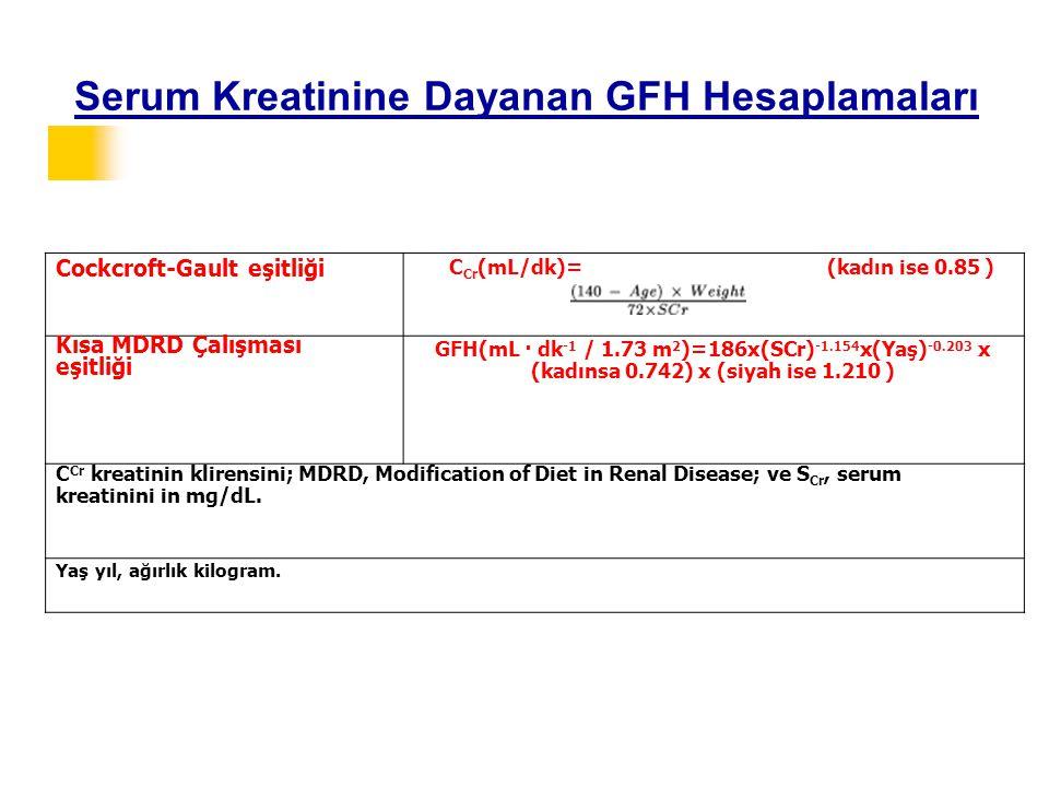 Serum Kreatinine Dayanan GFH Hesaplamaları x Cockcroft-Gault eşitliği C Cr (mL/dk)=(kadın ise 0.85 ) Kısa MDRD Çalışması eşitliği GFH(mL · dk -1 / 1.7