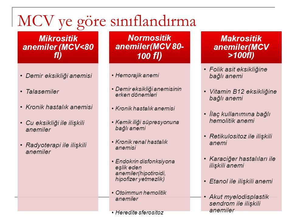 MCV ye göre sınıflandırma Mikrositik anemiler (MCV<80 fl) •Demir eksikliği anemisi •Talasemiler •Kronik hastalık anemisi •Cu eksikliği ile ilişkili an