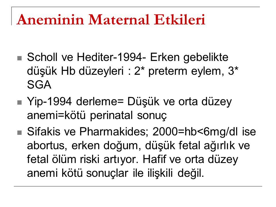 Aneminin Maternal Etkileri  Scholl ve Hediter-1994- Erken gebelikte düşük Hb düzeyleri : 2* preterm eylem, 3* SGA  Yip-1994 derleme= Düşük ve orta d