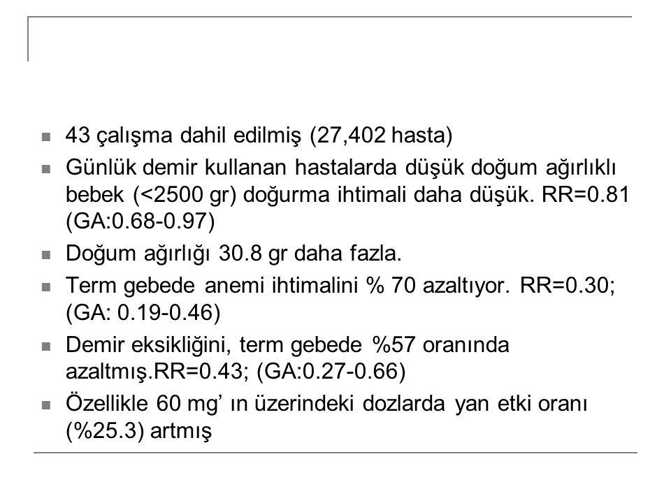  43 çalışma dahil edilmiş (27,402 hasta)  Günlük demir kullanan hastalarda düşük doğum ağırlıklı bebek (<2500 gr) doğurma ihtimali daha düşük. RR=0.