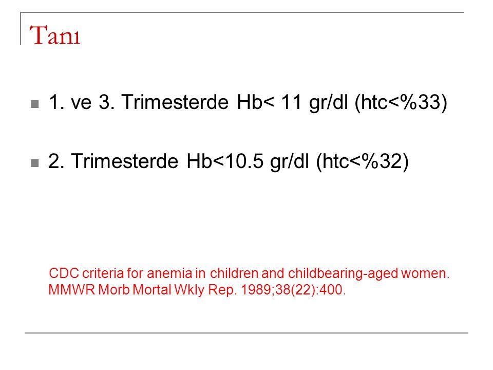 Tanı  1. ve 3. Trimesterde Hb< 11 gr/dl (htc<%33)  2. Trimesterde Hb<10.5 gr/dl (htc<%32) CDC criteria for anemia in children and childbearing-aged
