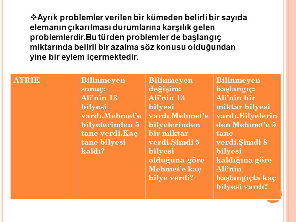 AYRIKBilinmeyen sonuç: Ali'nin 13 bilyesi vardı.Mehmet'e bilyelerinden 5 tane verdi.Kaç tane bilyesi kaldı? Bilinmeyen değişim: Ali'nin 13 bilyesi var