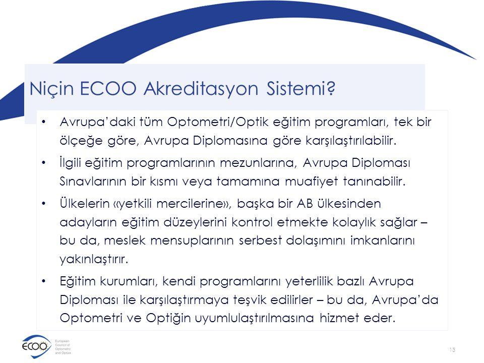 Niçin ECOO Akreditasyon Sistemi.
