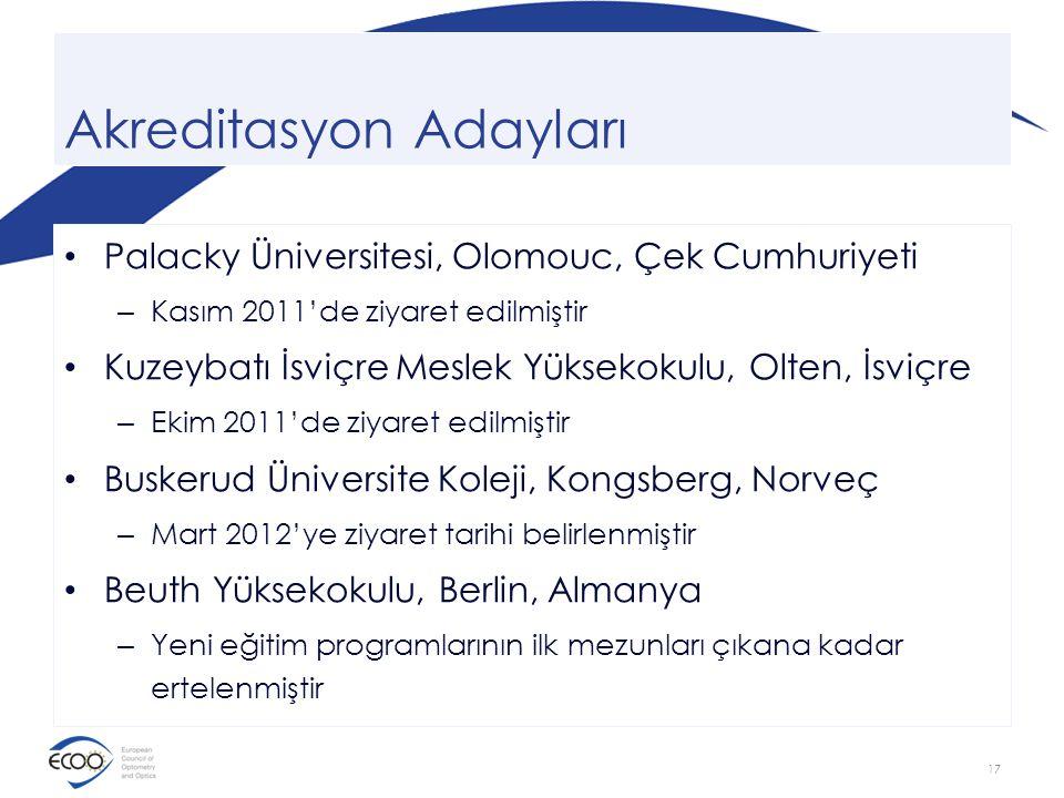 Akreditasyon Adayları • Palacky Üniversitesi, Olomouc, Çek Cumhuriyeti – Kasım 2011'de ziyaret edilmiştir • Kuzeybatı İsviçre Meslek Yüksekokulu, Olten, İsviçre – Ekim 2011'de ziyaret edilmiştir • Buskerud Üniversite Koleji, Kongsberg, Norveç – Mart 2012'ye ziyaret tarihi belirlenmiştir • Beuth Yüksekokulu, Berlin, Almanya – Yeni eğitim programlarının ilk mezunları çıkana kadar ertelenmiştir 17