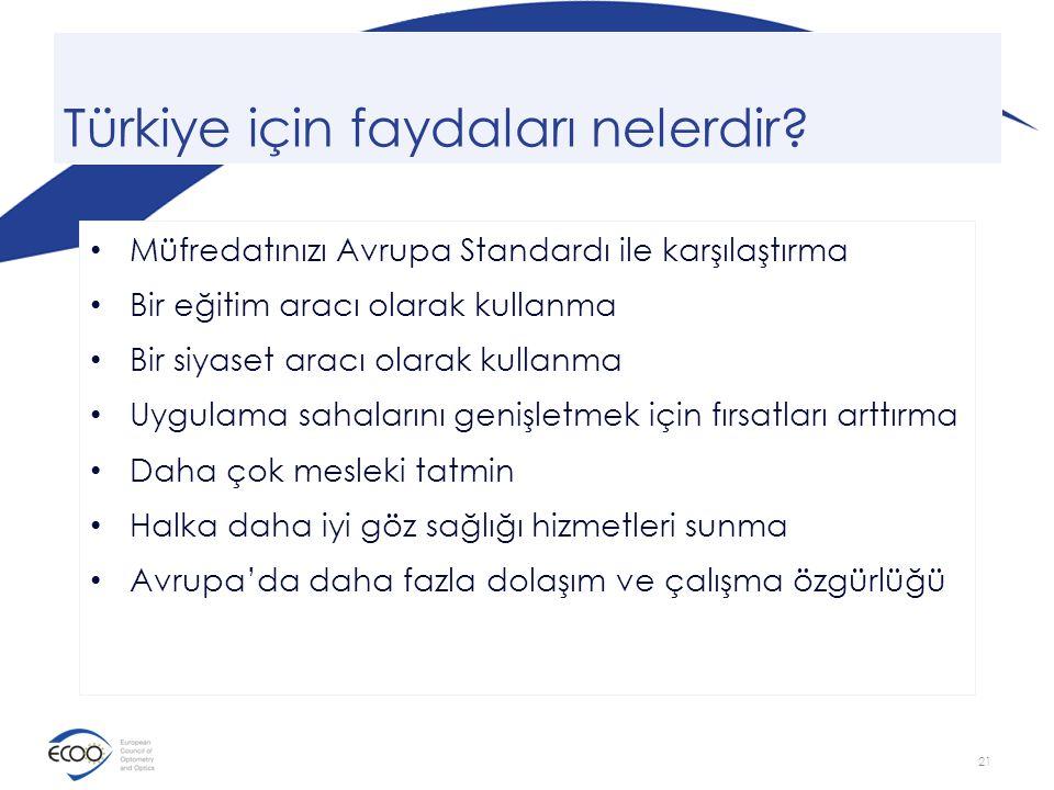 Türkiye için faydaları nelerdir.