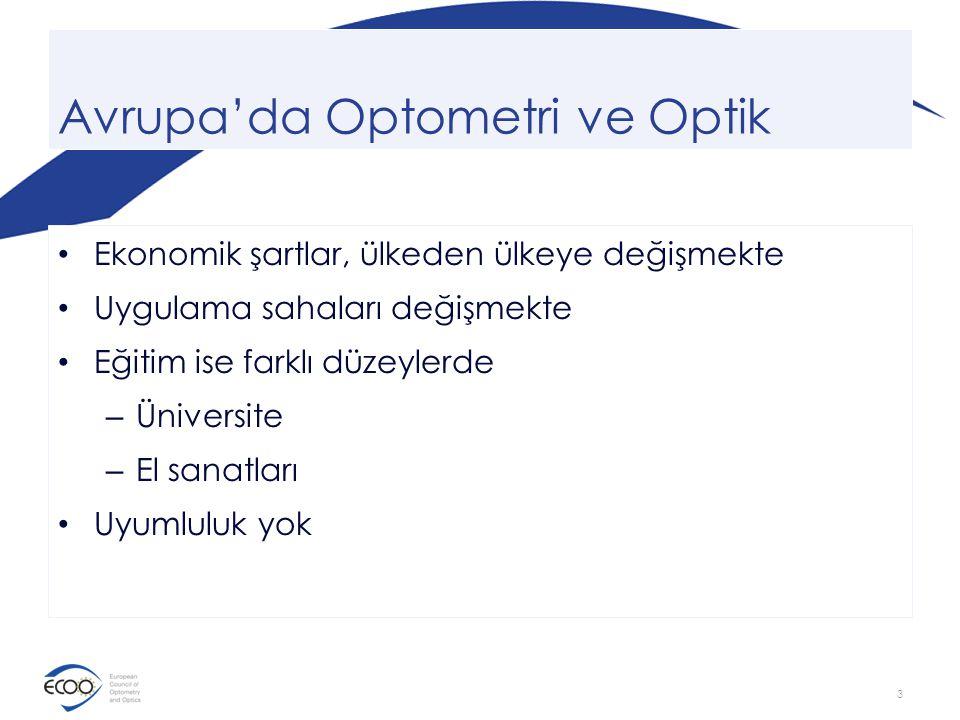 Avrupa Optometri ve Optik eğitimleri için Akreditasyon Sistemi.